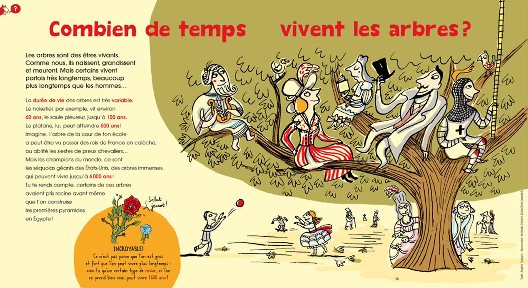 Illstration de Nathalie Dieterlé pour la magazine Pirouette de Fleurus Presse